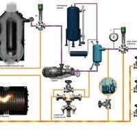 Harga Pemasangan Boiler